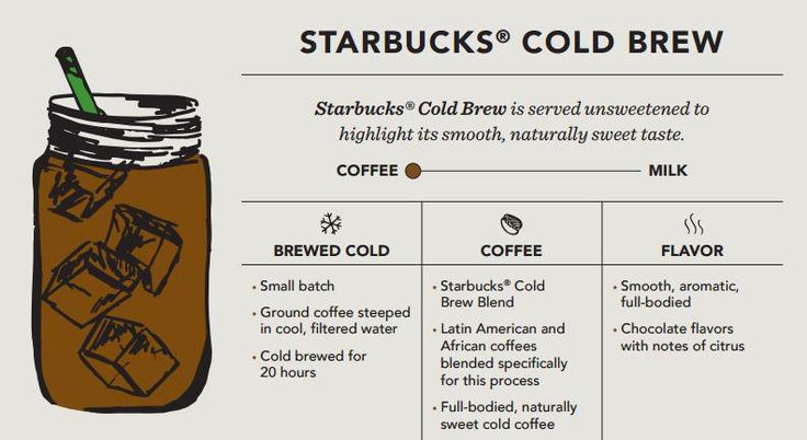 different between starbuck and pacific coffee Coming out on top as the most jitter-inducing coffee on the market is death wish coffee, with a staggering 542 milligrams of caffeine in every fluid ounce of its joe.