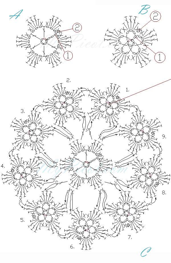 76 best Crochet patrones images by Ana Lia Artaza on Pinterest ...
