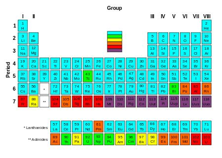 86 best Science images on Pinterest Teaching chemistry, Chemistry - best of tabla periodica de los elementos pdf wikipedia
