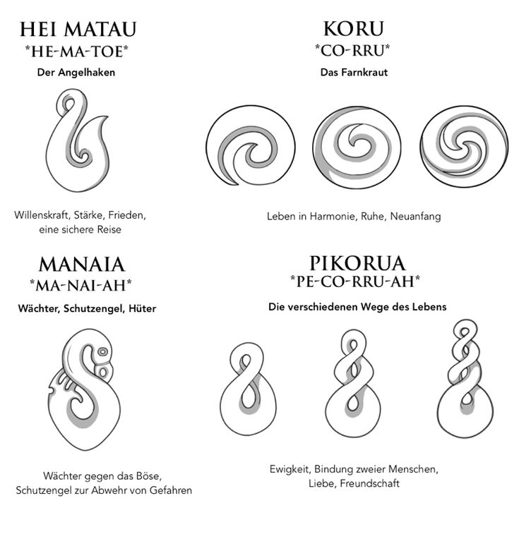 Maori tattoos for women – Meaning of symbols and cool ideas