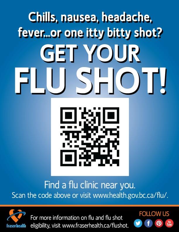 Pin on Its Flu Season Are You Immunized?