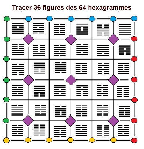 Runes et signes astrologiques 249627053ce960d0b5fca80a5ecdc366