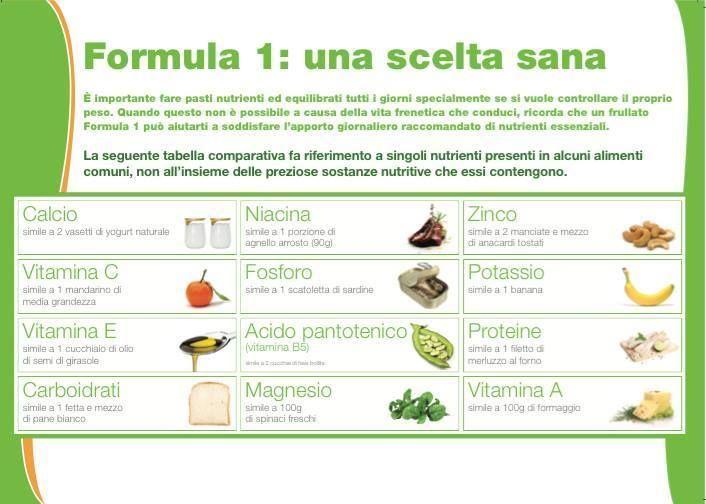 Pasto sostitutivo! Tutti i nutrienti e poche calorie. Energia, Perdita peso, Aumento massa muscolare. Nutrizione e integrazione sportiva!