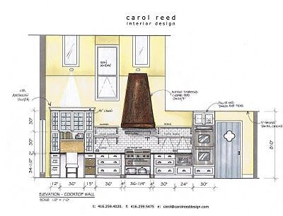 Best Interior Elevations Images On Pinterest Interior Design