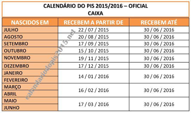 Calendário do PIS 2015/2016 Oficial