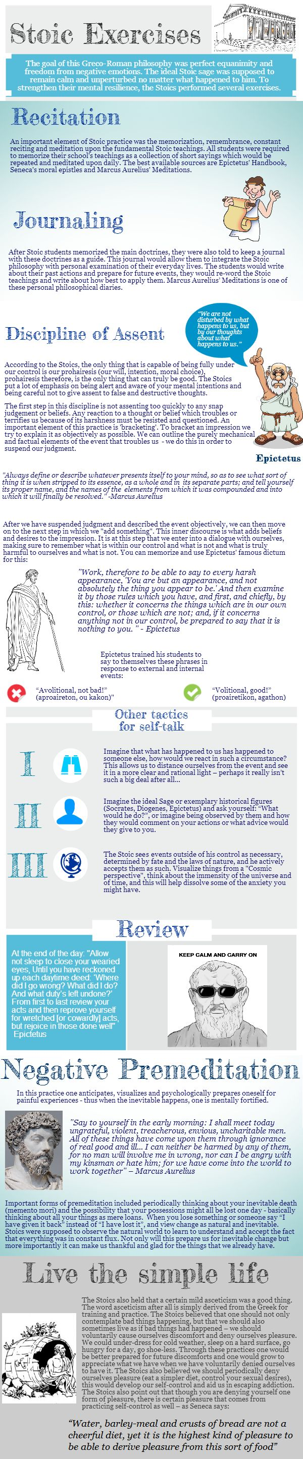 Stoic exercises info-graphic