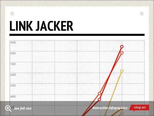 LINK JACKER      Upgrade to Pro!Upgrade to Pro!Upgrade to ProUpgrade to ProThank you!