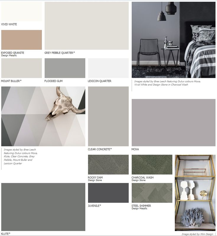 06--------------------------------------Digital Colour Planning/Application Moodboard.