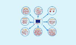 Le otto competenze chiave Europee per la cittadinanza