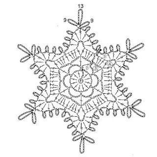 <無料編み図集>*SNOWFLAKE* 雪の結晶を編もう!   Mazourka-Iris