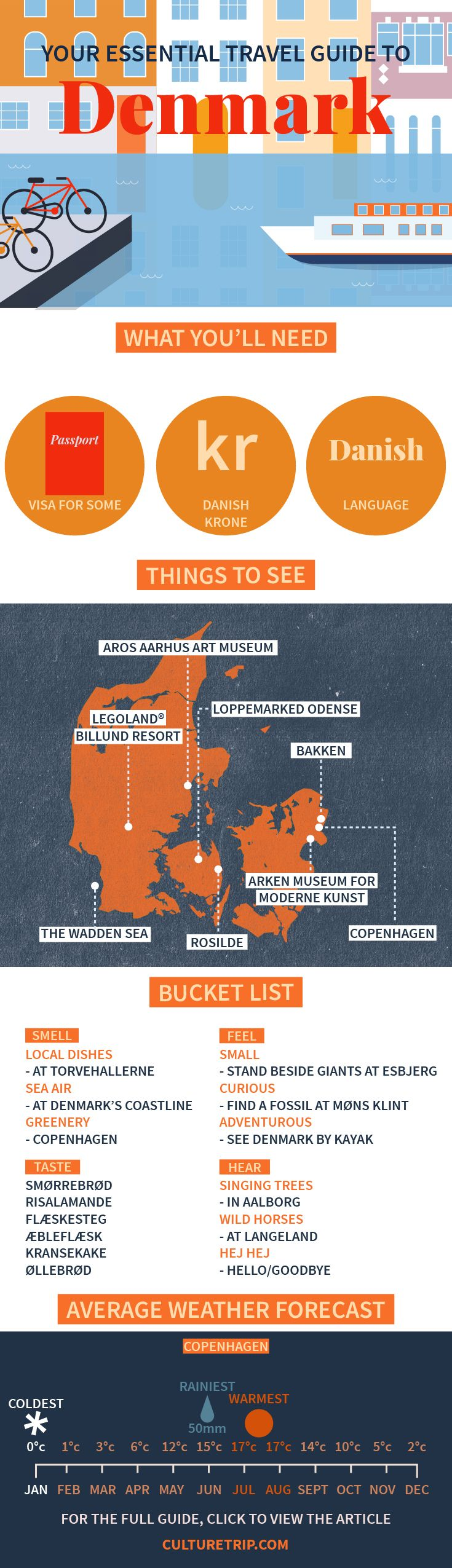 Your Essential Travel Guide to Denmark (Infographic) | Denmark, weekend break, Europe, bucket list, wanderlust, adventure, challenge, coffee, bar, food, must try, Summer, Copenhagen