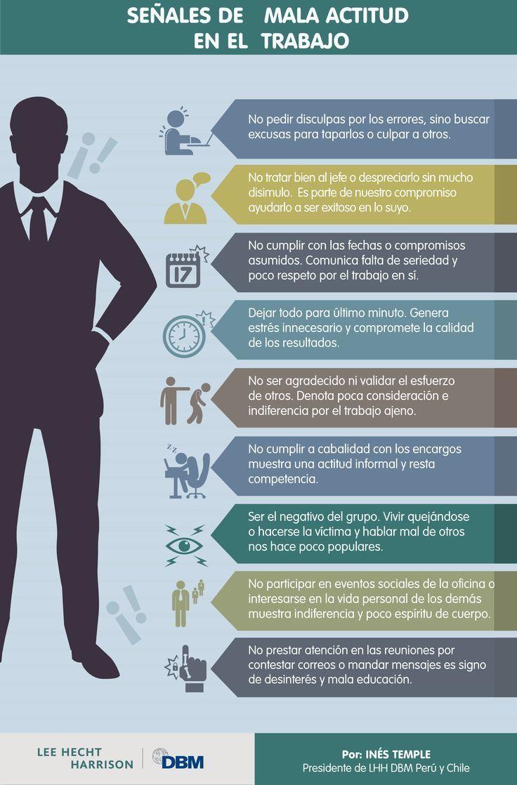 Señales de mala actitud en el trabajo #infogafia #infographic #rrhh vía Lee Hecht Harrison