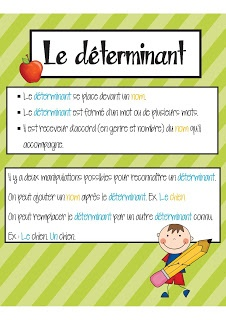 Affiche Le Déterminant (Collection Classes de mots)