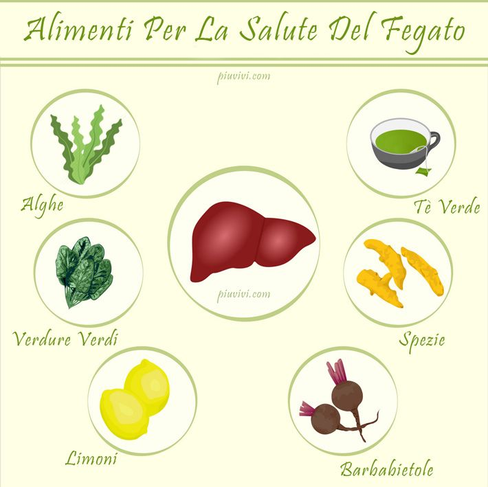 Alimenti Per La Salute Del Fegato Alimenti Salute Barbabietola