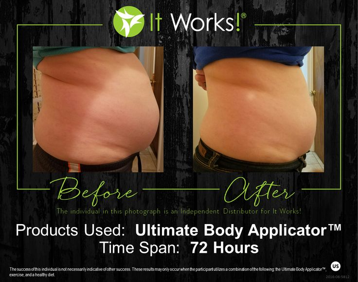 """Expect """"ultimate"""" results with this amazing 45-minute body Applicator! The Ultimate Body Applicator is a non-woven cloth wrap that has been infused with a powerful, botanically-based formula to deliver maximum tightening, toning, and firming results where applied to the skin."""