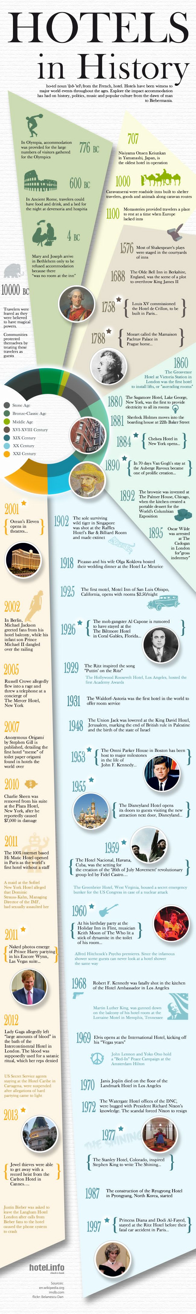 best infograph images on pinterest info graphics personal