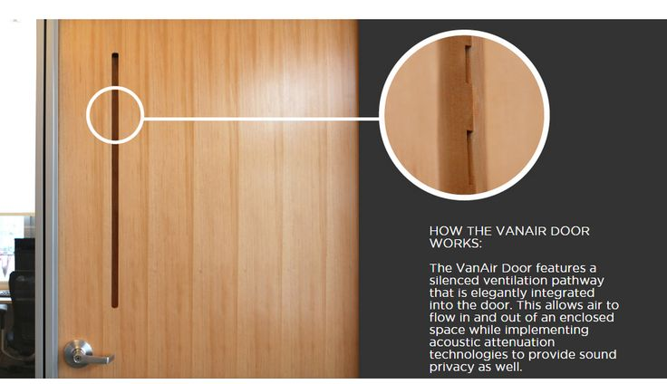 VanAir Design creates ventilation solutions that provide aesthetics and sound privacy. & 71 best VanAir Design Ventilated Door images on Pinterest | Design ...