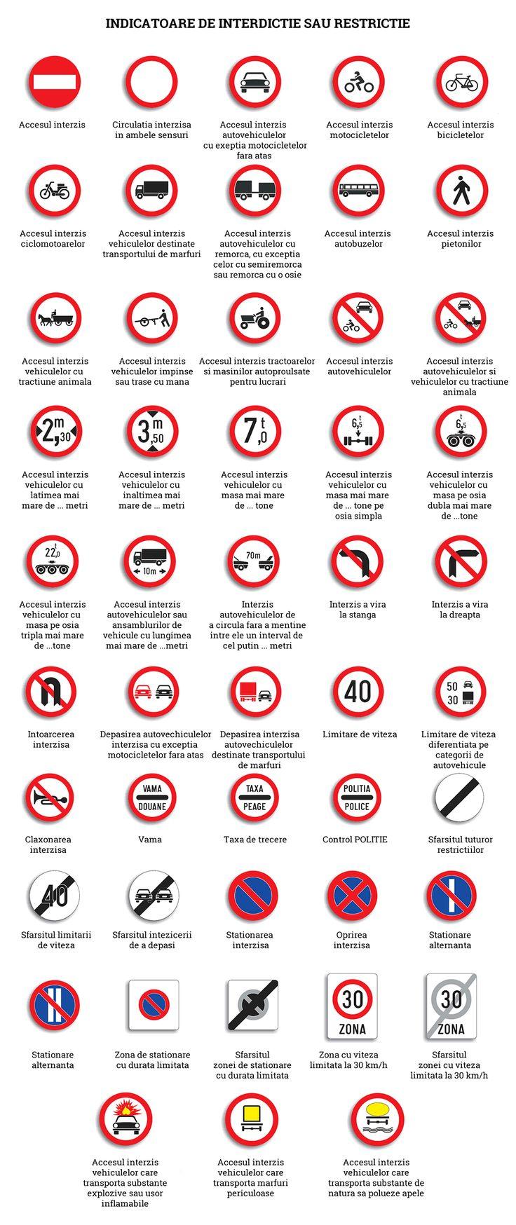 indicatoare-restrictie-interdictie