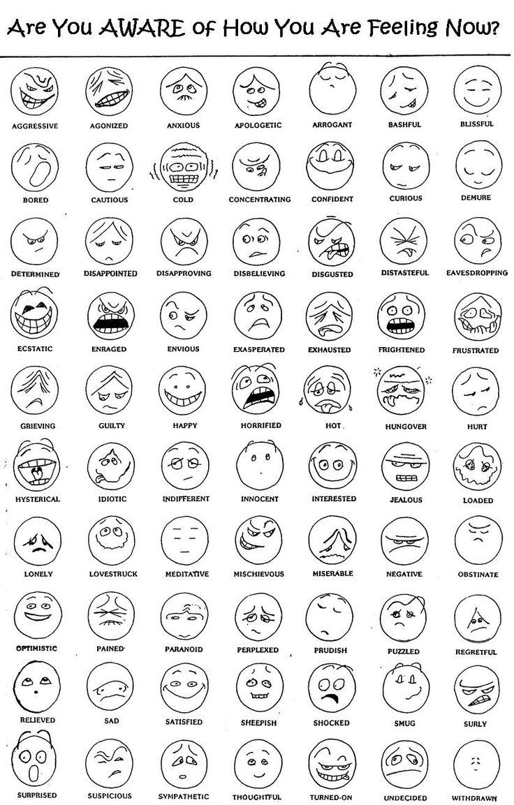 Alphebetized feelings chart.