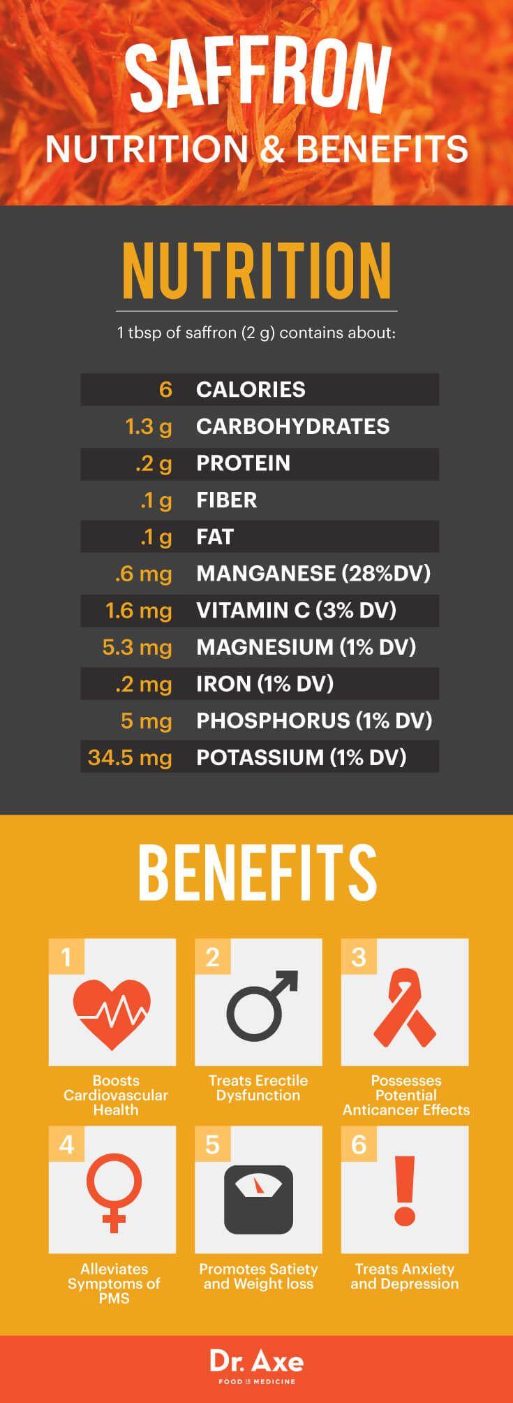 What Is Saffron? Saffron Benefits, Saffron Rice & Saffron Recipes - Dr. Axe