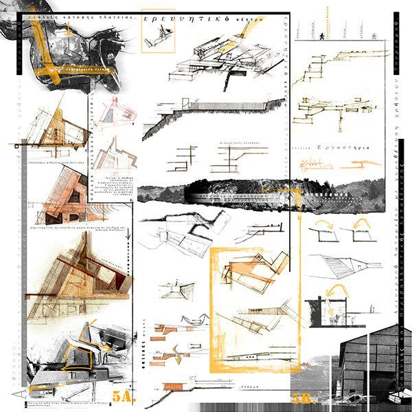 Architecture Design Articles