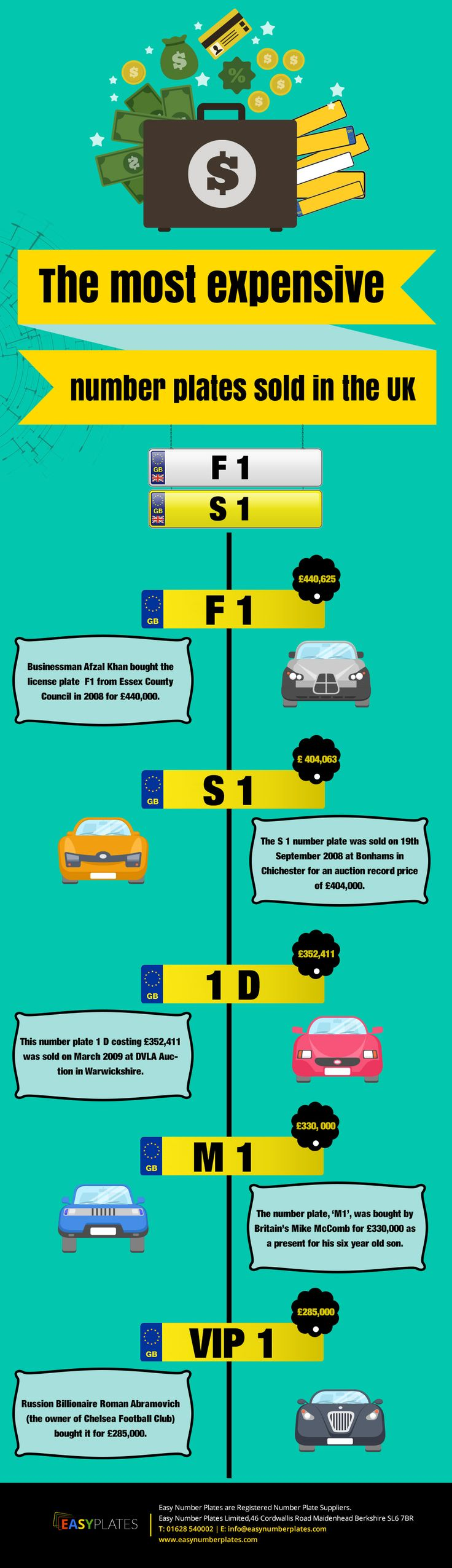 20 best Car Number Plates images on Pinterest | Cars, Did you know ...