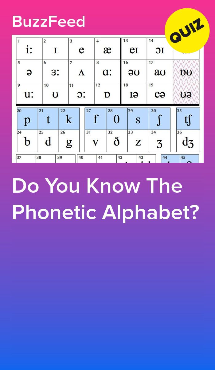 Do You Know What These Phonetic Symbols Mean Pronunciation English Did You Know Phonetic Alphabet