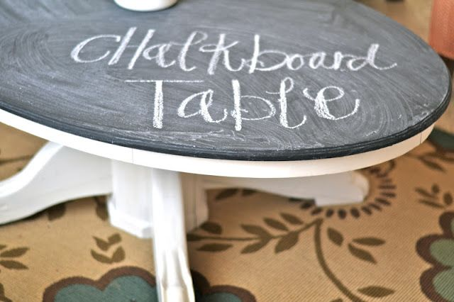 I want to take an old table and paint the top with chalkboard paint for my back patio.