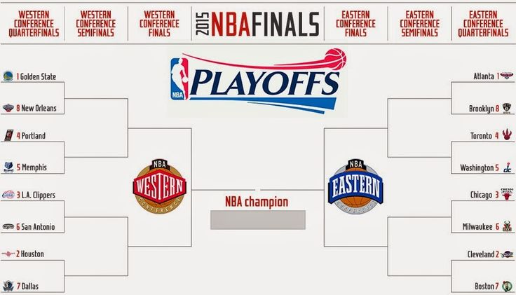 Coach Scott Fields: 2015 NBA Playoff Brackets- Who you got ?