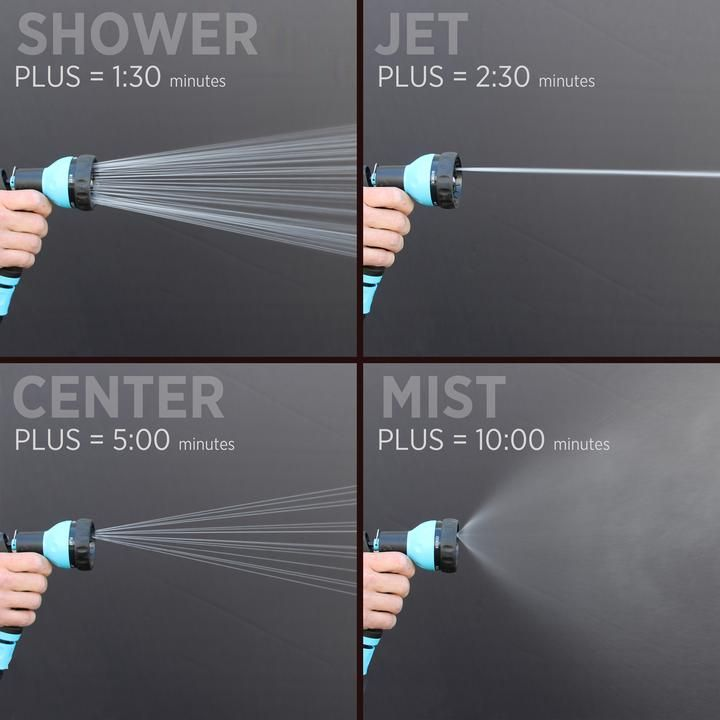 Get The Rinsekit Plus Hot Rod Water Heater And Pressure Booster Pump Enjoy A Hot Shower Just About Anywhere The Revolutiona In 2020 Portable Shower Spray Shower