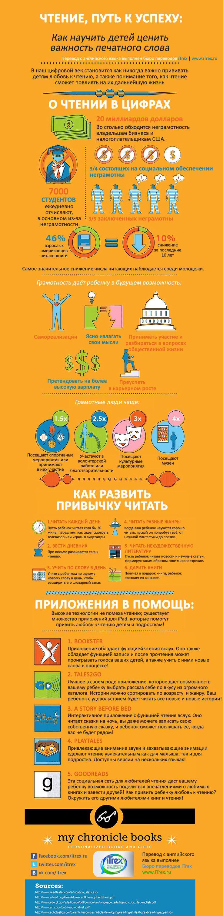 В такие пасмурные и дождливые осенние вечера как никогда хочется провести час-другой за книгой. О пользе чтения и как привить ребенку любовь к чтению в сегодняшнем повторе инфографики. Напомните детям, что хорошая книга с пользой заменит многие часы, проведенные за компьютером ;) http://itrex.ru/news/chtenie_put_k_uspekhu