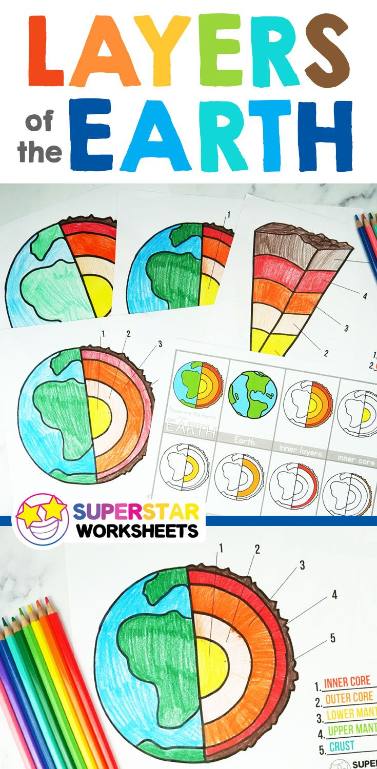 Layers Of The Earth Worksheets Free Printable Layers Of The Earth Diagram Worksheets L Earth Science Activities Earth Science Projects Earth Science Lessons