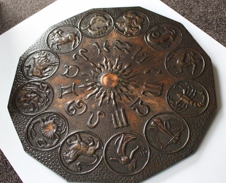 Fabulous MCM Beaten COPPER Wall Hanging Featuring ASTROLOGICAL SIGNS #BEATENCOPPER
