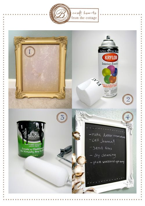 Juneberry Lane: Tutorial Tuesday: Cheap & Chic Chalkboards ...