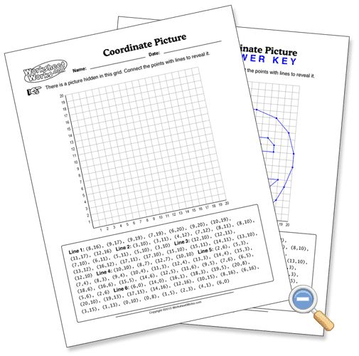 jack-o-lantern coordinate picture graphing