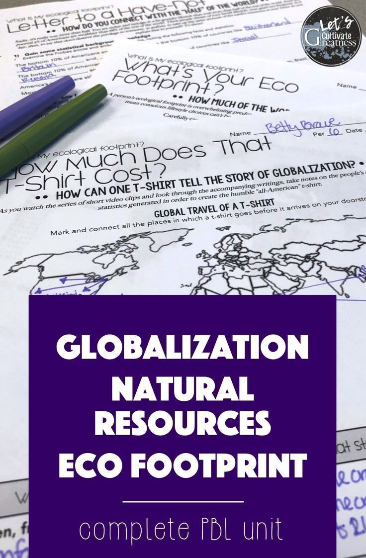 Global Issues Mini Pbl Unit Eco Footprint Natural Resources