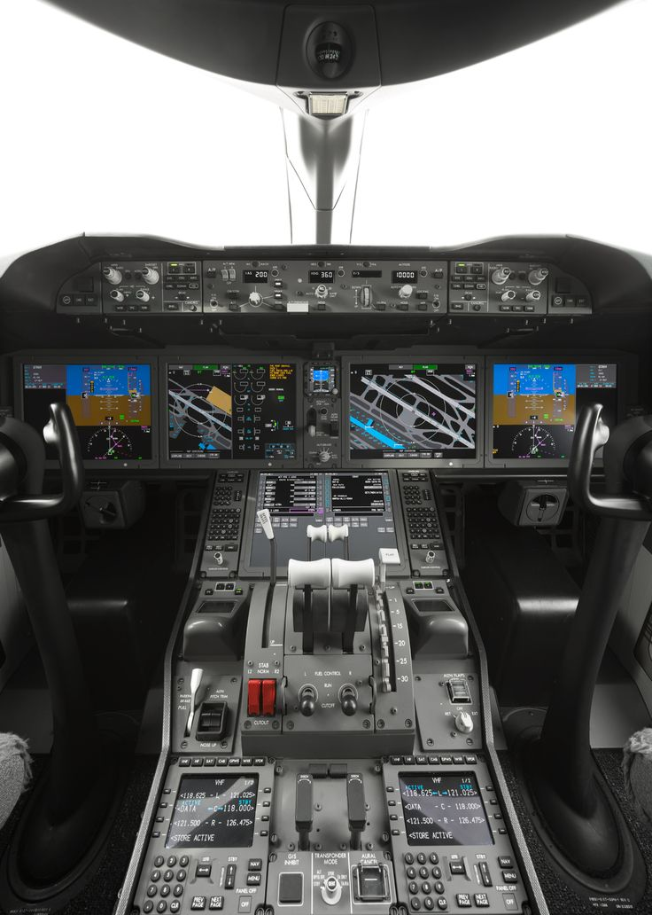 Boeing 787-8 Dreamliner Cockpit | Boeing aircraft ...