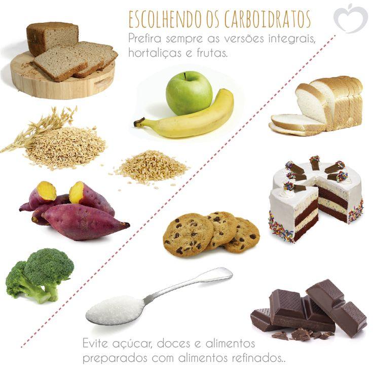 CARBOIDRATO BOM VS CARBOIDRATO RUIM. Aproveito para completar a dica da Mimis. Preferência por carboidrato fibroso e dos energéticos os de cadeia carbônica maior ou seja os mais complexos (evite os simples) que não darão pico de insulina.