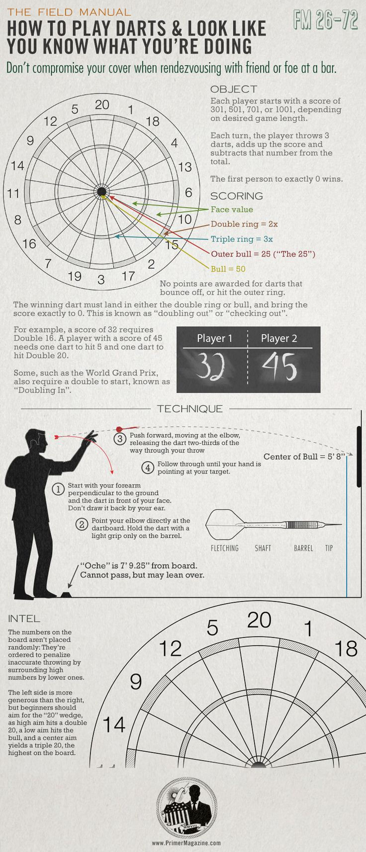 How to play Darts for the beginners!