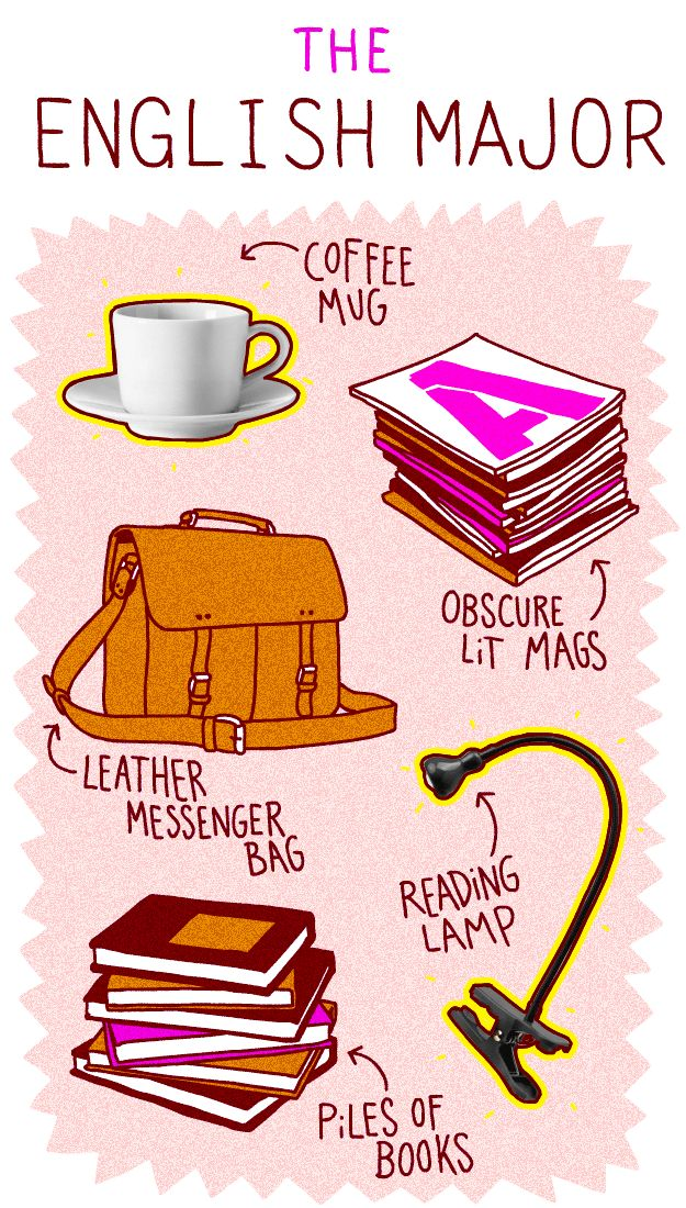 10 Starter Packs For Every Type Of College Student - The English Major