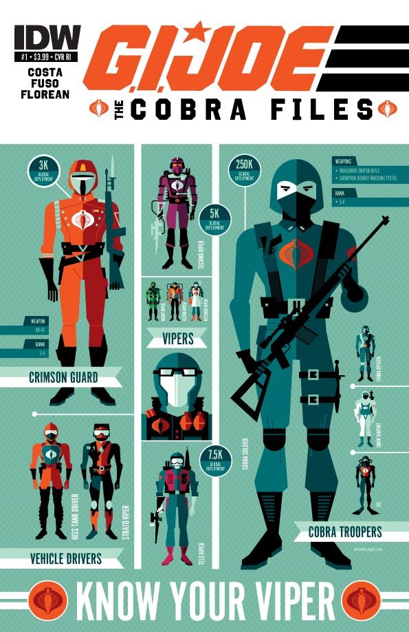 idw : cobra files 1 : retailer incentive cover G.I.Joe #GIJoe