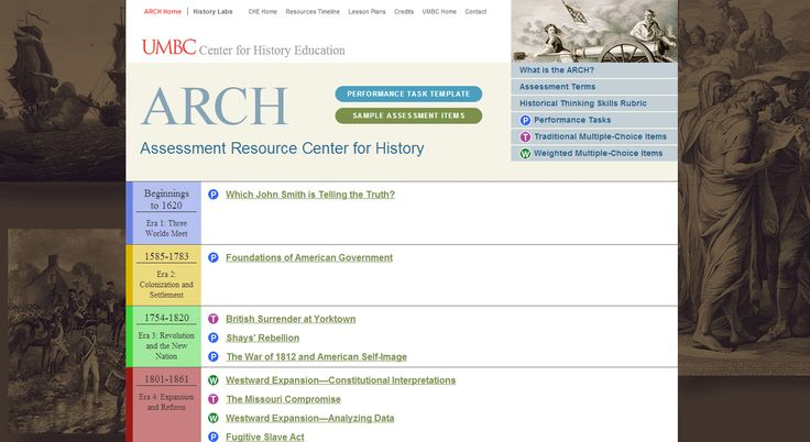 Free Technology for Teachers: Close Reading Strategies, Rubrics, and Sample Assessments for History Teachers
