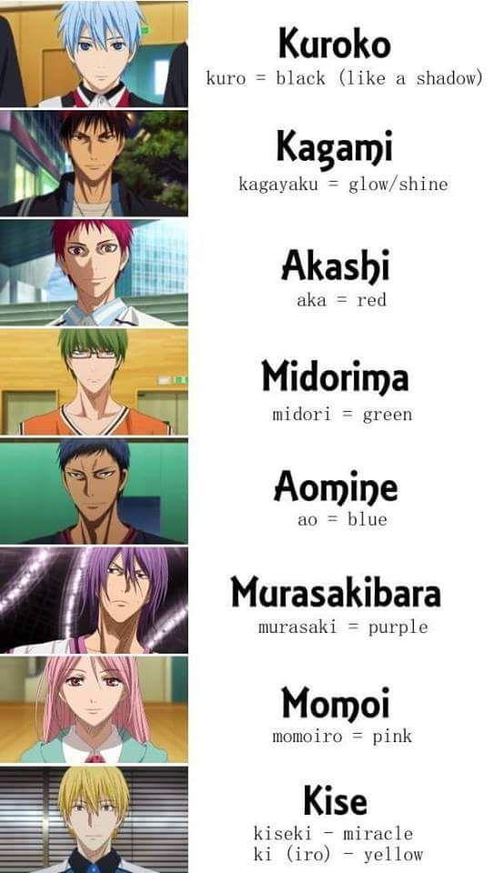 Kiseki no Sedai, Kagami and Momoi