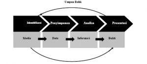 Cara Menganalisis Kejahatan Digital Part 3