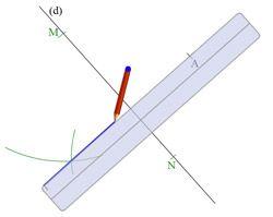 Des outils pour étudier la géométrie