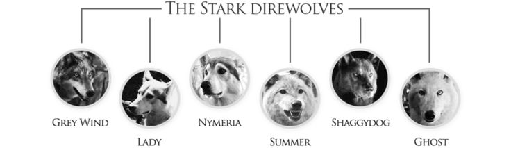 Direwolves_Stark_family_Tree