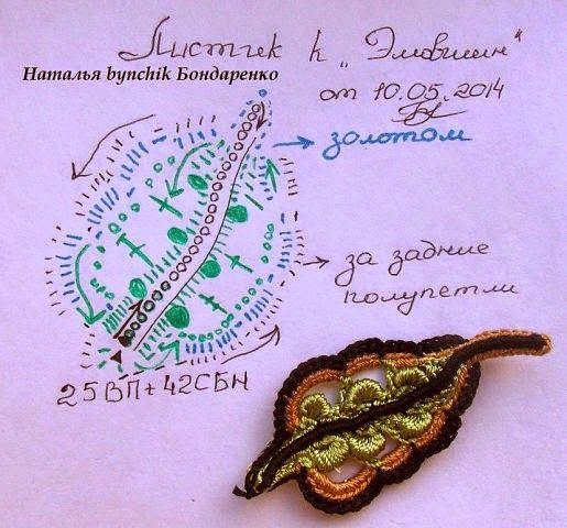 Irish crochet &: НАТАЛЬЯ БОНДАРЕНКО листик, одуванчик и цветок.
