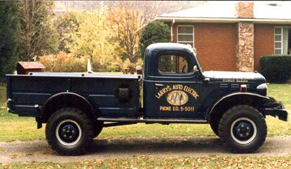 Welcome to Power Wagon Advertiser