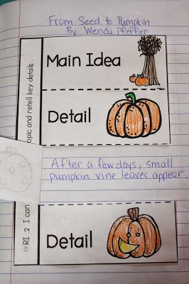 main idea interactive notebook foldable Using foldables