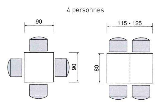 14 best dimensions techniques images on pinterest attic for Table 14 personnes